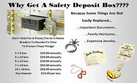 Rental of Safe deposit Box